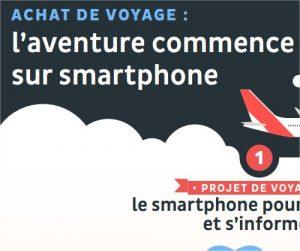 Achat de voyage : l'aventure commence sur smartphone