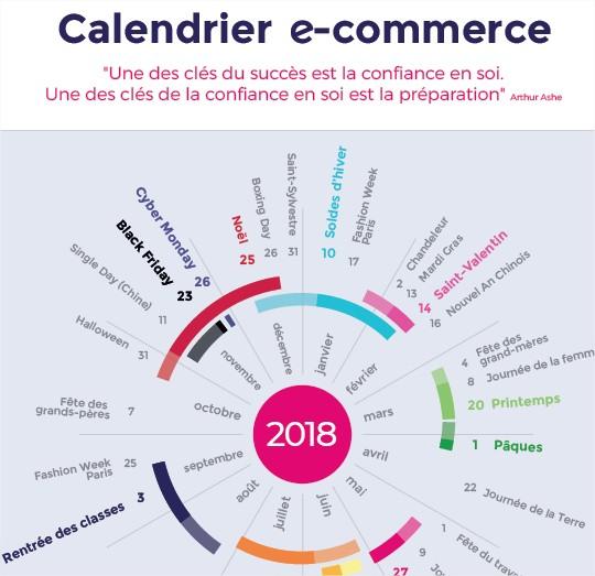 Calendrier E-commerce 2018 Prestashop